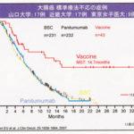 「がんペプチドワクチン療法」は夢の治療法か?(5)
