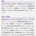 FOLFIRINOX使用に当たっての留意事項
