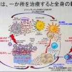 光免疫療法は、免疫療法の一種なのか?