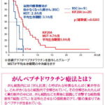徳州会新聞『がんペプチドワクチン実用化に向け新局面へ』