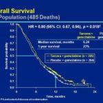 タルセバの膵臓がん関連情報まとめ (2)