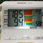急性の高血圧症?
